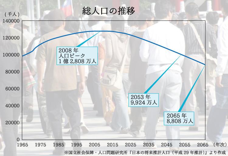 人口グラフ.jpg